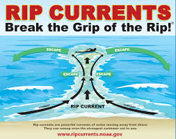 animation-demonstrating-rip-current-safety-advice